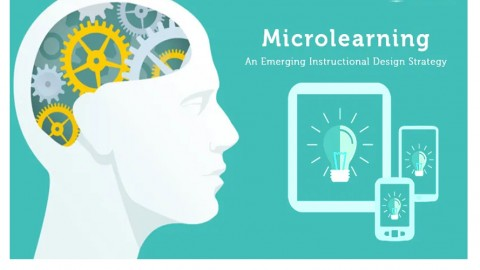 MICROLEARNING - TRONG DOANH NGHIỆP.